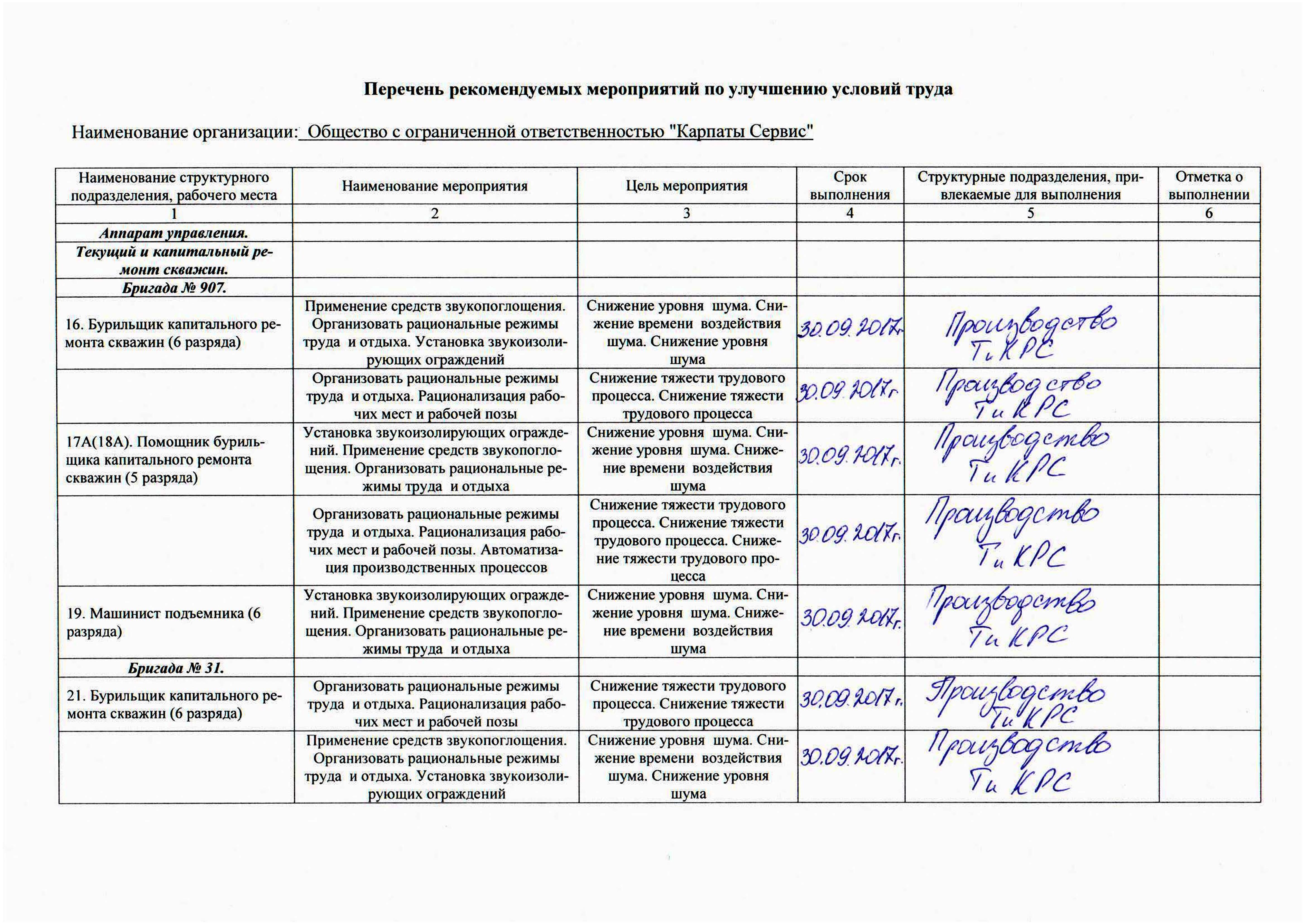 Мероприятия по улучшению условий труда ООО КС_Страница_1