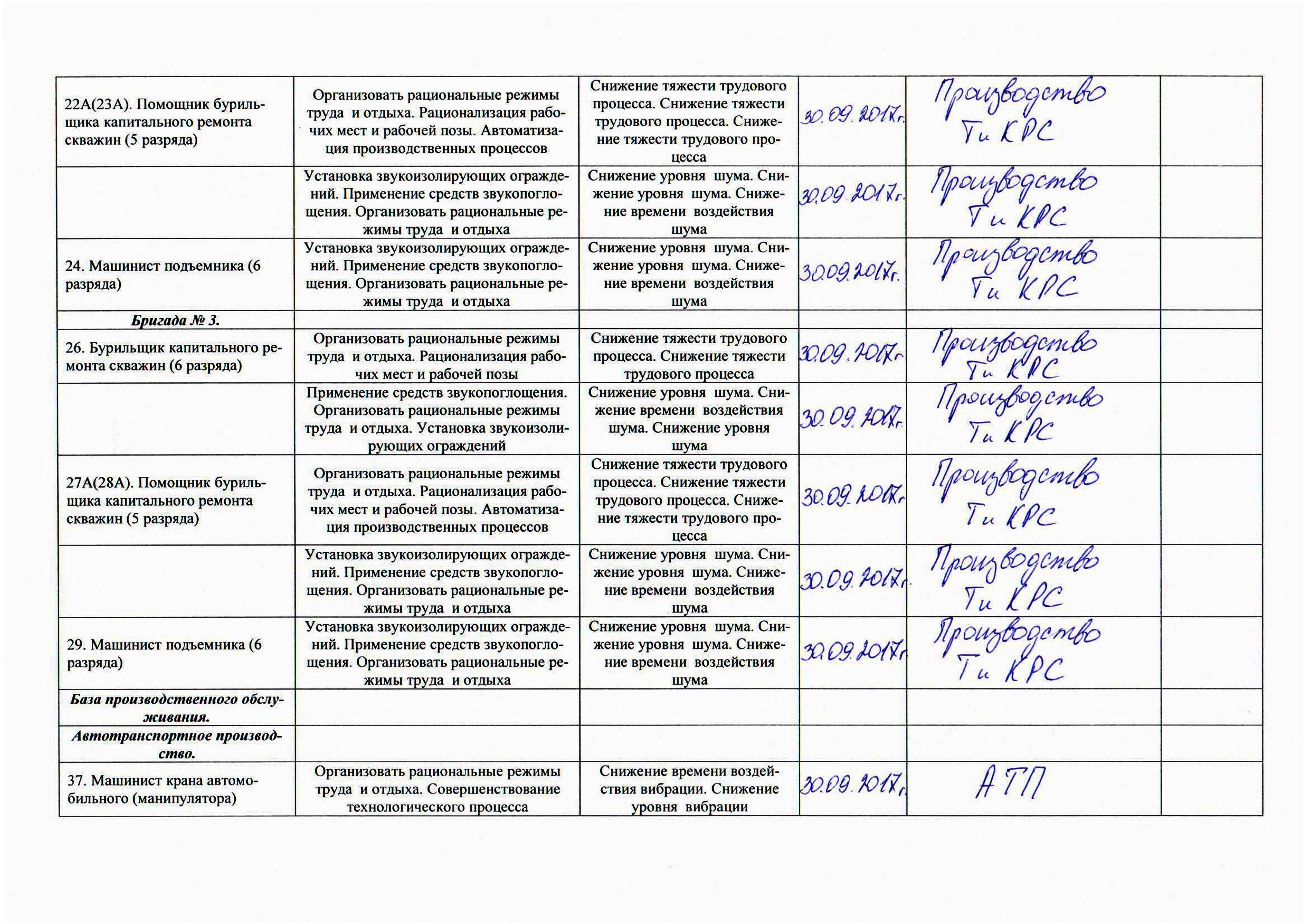 Мероприятия по улучшению условий труда ООО КС_Страница_2