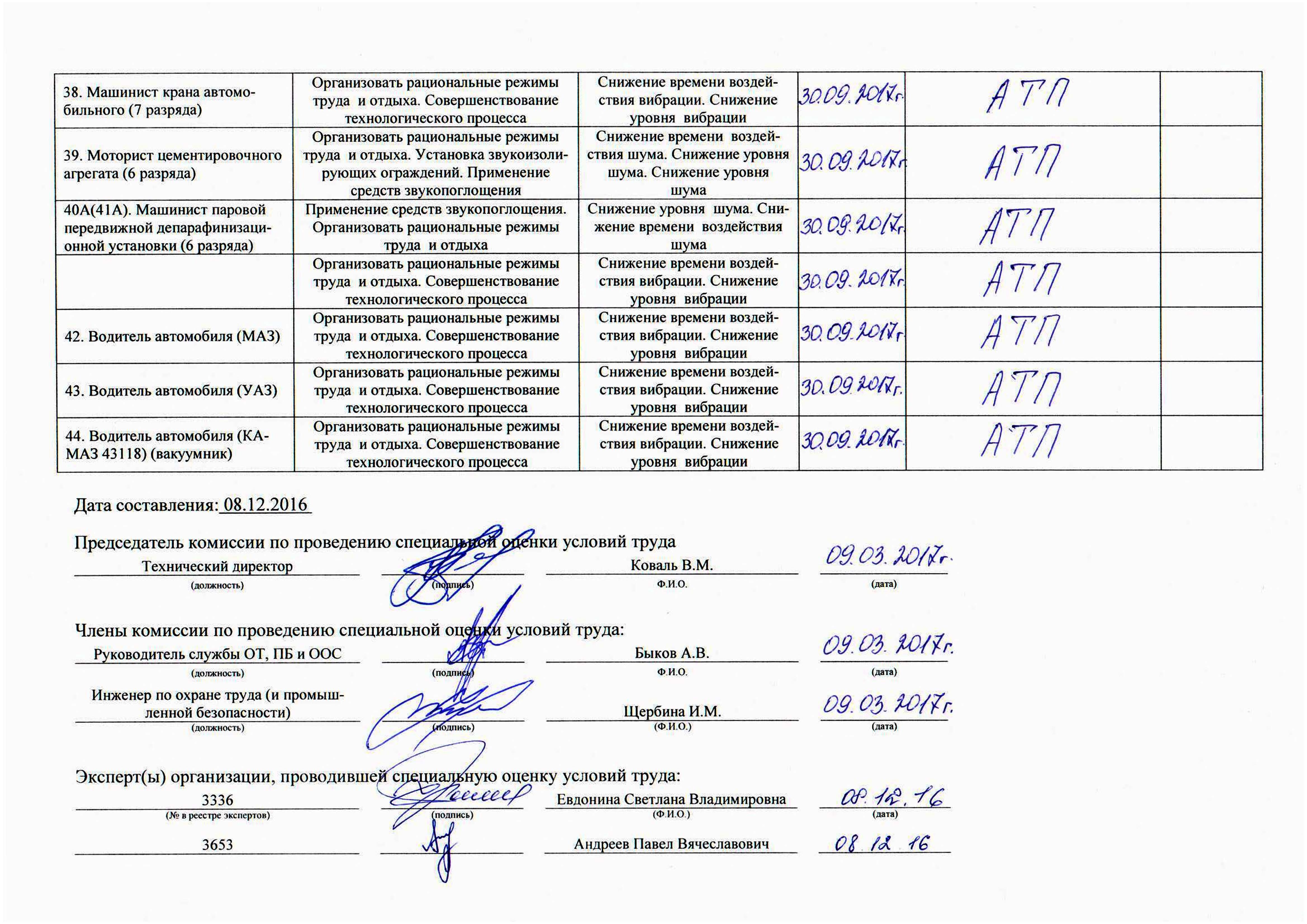 Мероприятия по улучшению условий труда ООО КС_Страница_3
